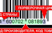 Как проверить штрих код страны?