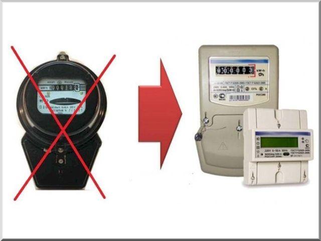 Сроки, периодичность и межповерочный интервал поверки электросчетчика