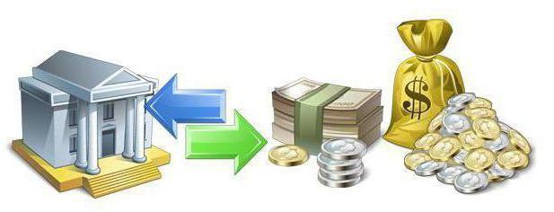 Что такое предоплата за товар : отличия от аванса, залога и задатка